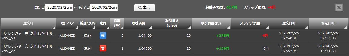 f:id:Kenshi128:20200227181140p:plain