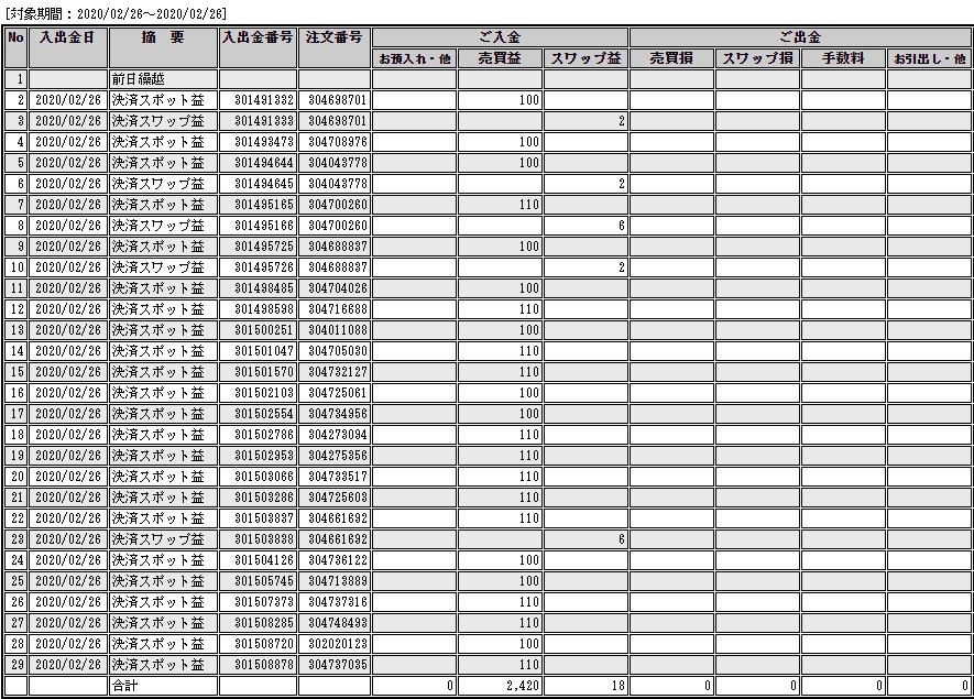 f:id:Kenshi128:20200227181218p:plain