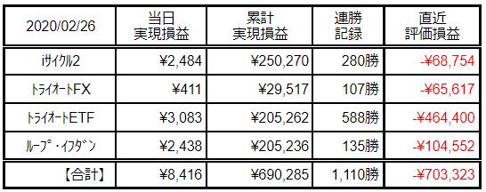 f:id:Kenshi128:20200227181846p:plain