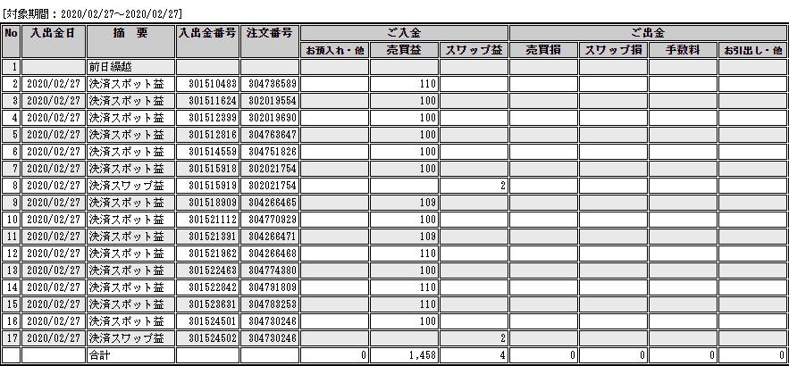 f:id:Kenshi128:20200229001234p:plain
