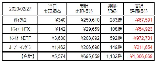 f:id:Kenshi128:20200229002031p:plain