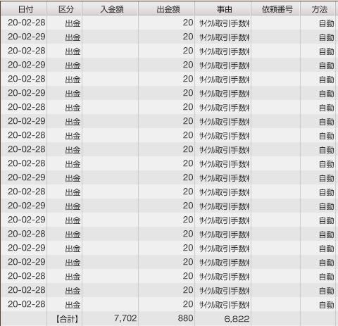 f:id:Kenshi128:20200229141605p:plain