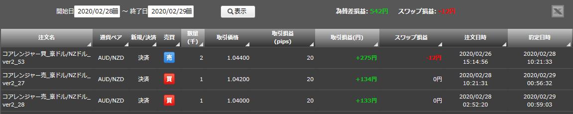 f:id:Kenshi128:20200229141638p:plain