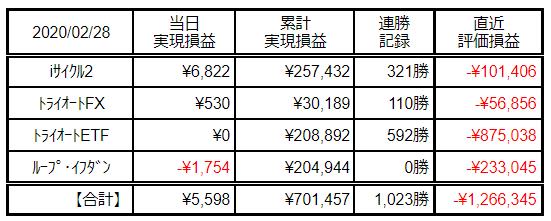 f:id:Kenshi128:20200229142515p:plain