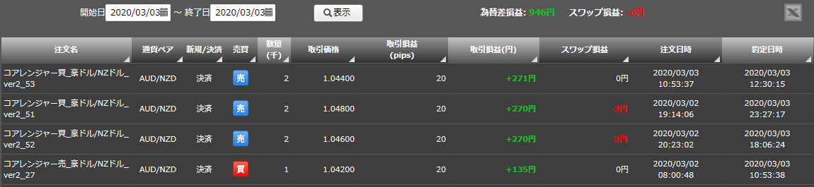 f:id:Kenshi128:20200304175227p:plain