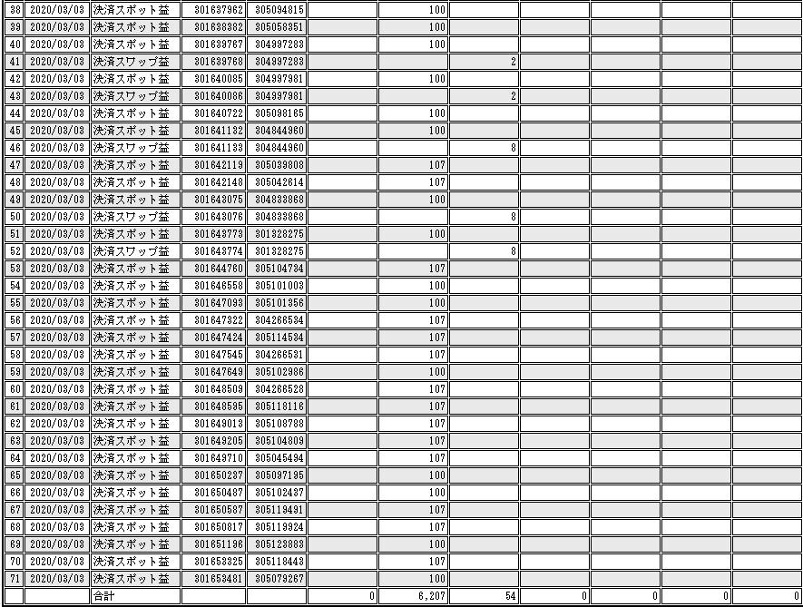 f:id:Kenshi128:20200304175325p:plain