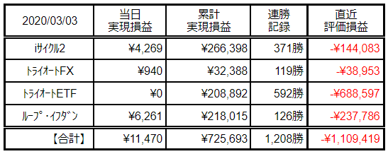 f:id:Kenshi128:20200304175927p:plain