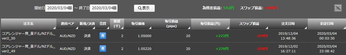 f:id:Kenshi128:20200305224650p:plain