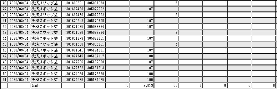 f:id:Kenshi128:20200305224806p:plain