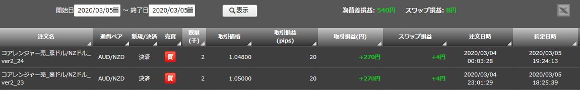 f:id:Kenshi128:20200306181644p:plain