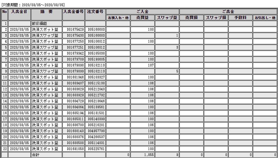 f:id:Kenshi128:20200306181737p:plain
