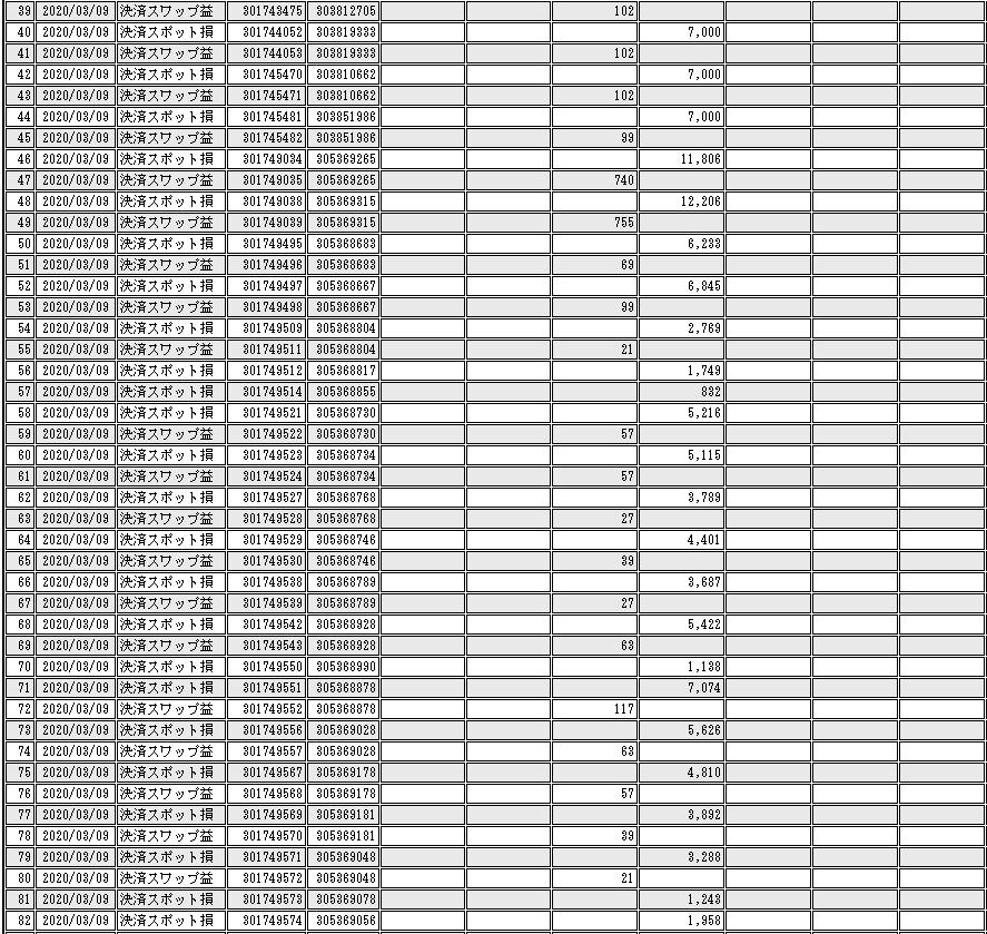 f:id:Kenshi128:20200310183553p:plain