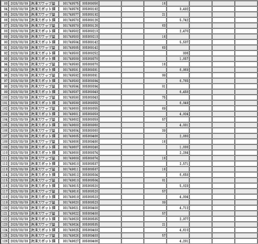 f:id:Kenshi128:20200310183605p:plain