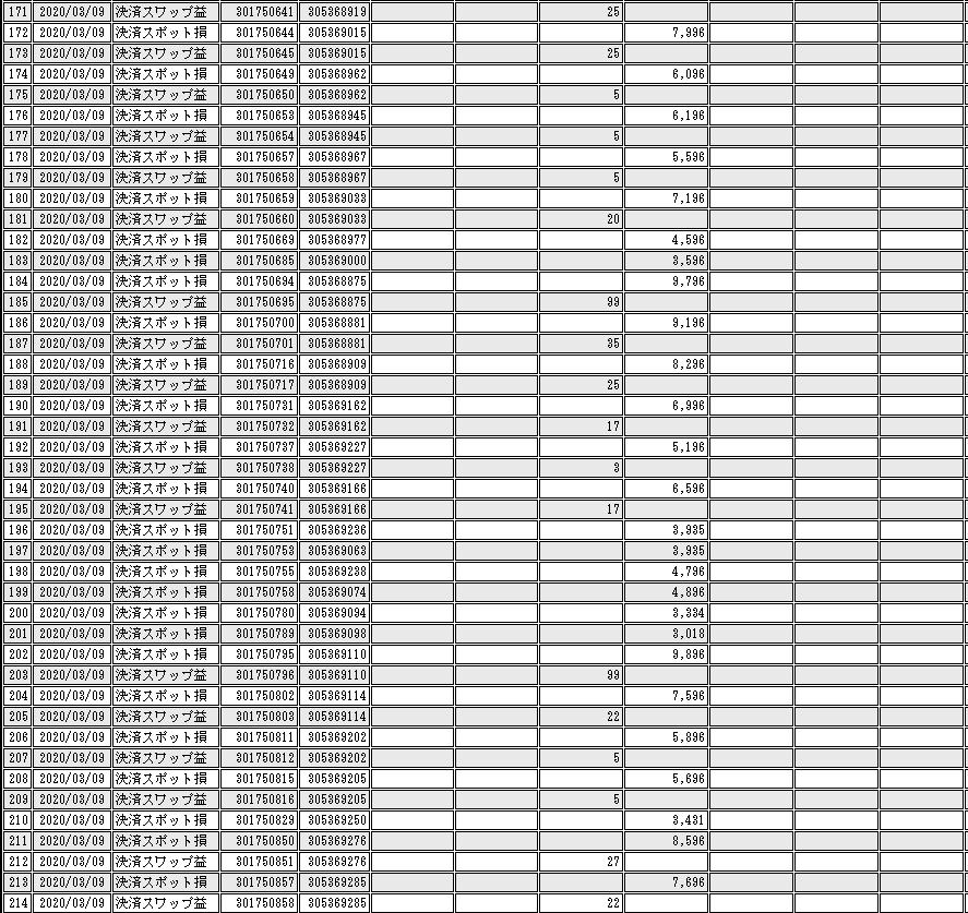 f:id:Kenshi128:20200310183627p:plain