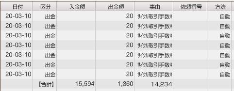 f:id:Kenshi128:20200311181029p:plain