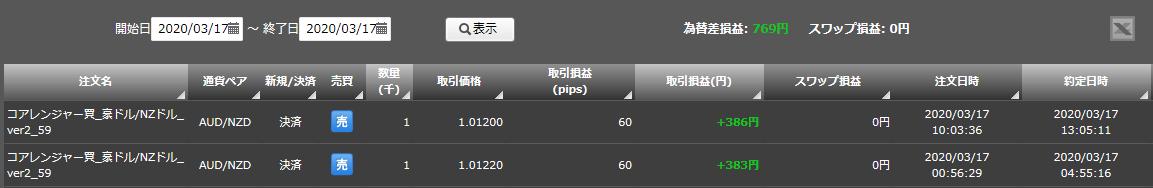 f:id:Kenshi128:20200318181514p:plain