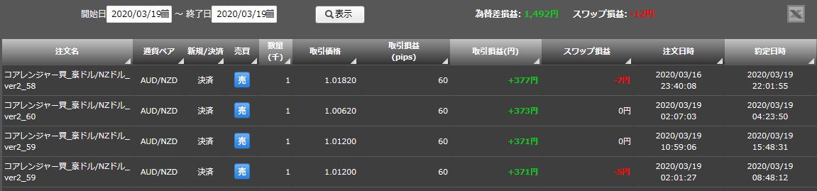 f:id:Kenshi128:20200320182957p:plain