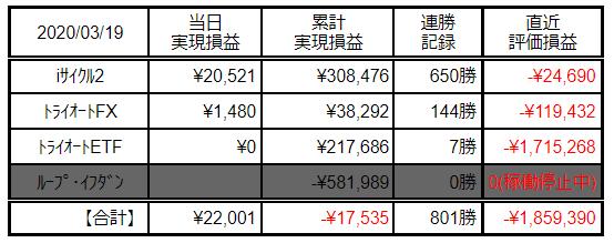 f:id:Kenshi128:20200320183631p:plain
