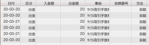 f:id:Kenshi128:20200321131507p:plain
