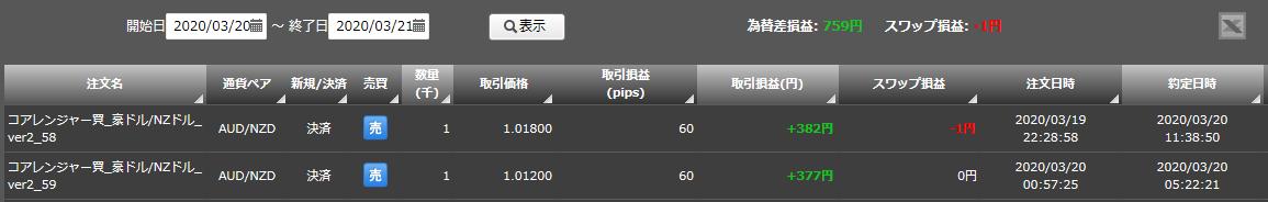f:id:Kenshi128:20200321131537p:plain