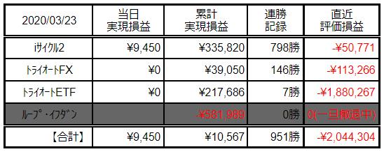 f:id:Kenshi128:20200324182124p:plain