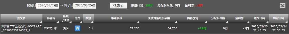 f:id:Kenshi128:20200325181505p:plain
