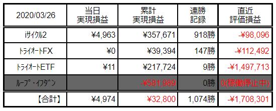 f:id:Kenshi128:20200327181658p:plain
