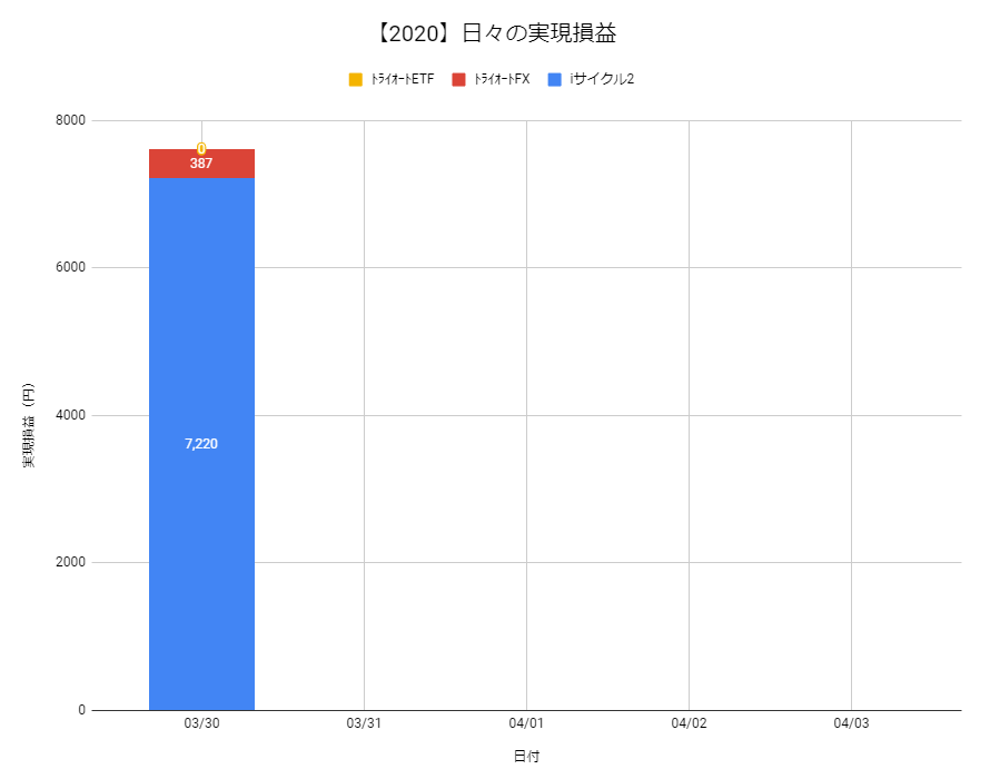 f:id:Kenshi128:20200331180356p:plain