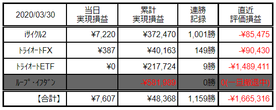 f:id:Kenshi128:20200331180405p:plain