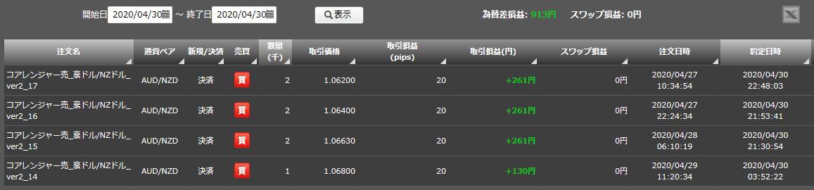 f:id:Kenshi128:20200501221848p:plain