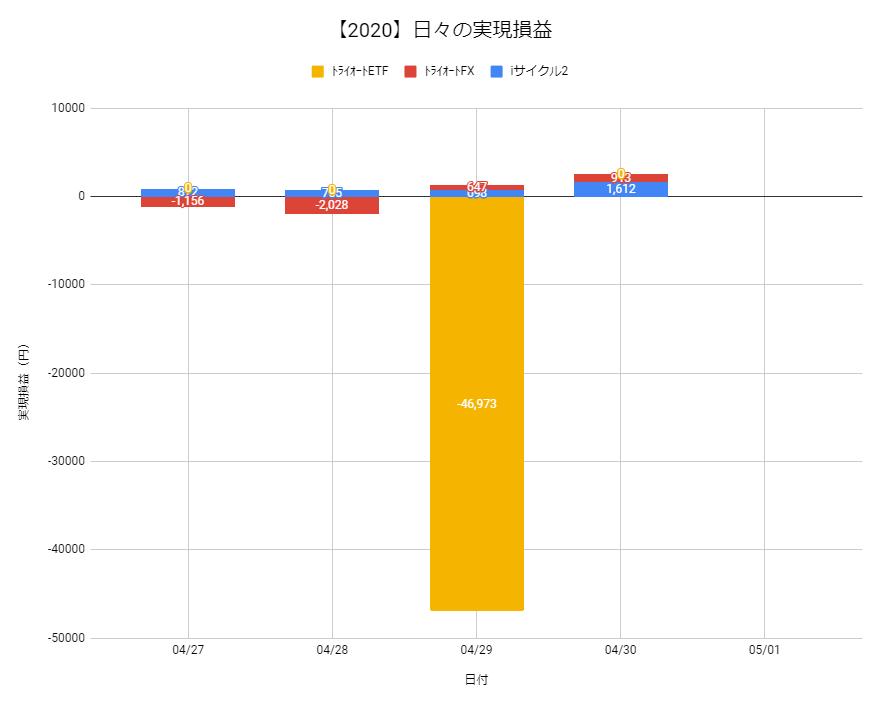 f:id:Kenshi128:20200501223006p:plain