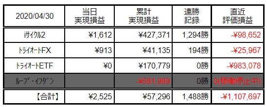 f:id:Kenshi128:20200501223020p:plain