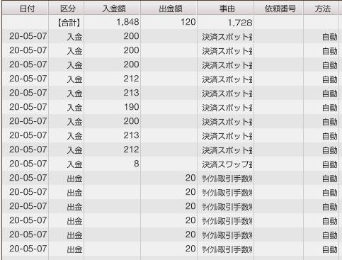 f:id:Kenshi128:20200508184230p:plain