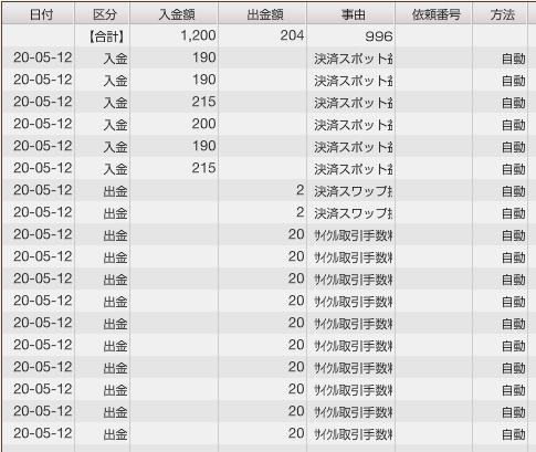 f:id:Kenshi128:20200513180638p:plain