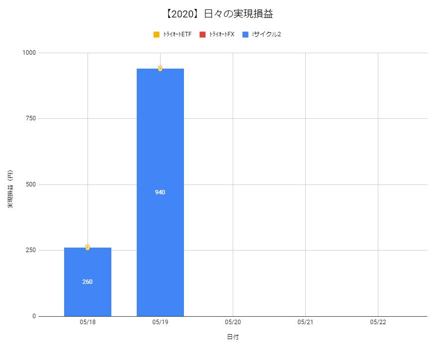 f:id:Kenshi128:20200520195750p:plain