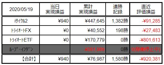 f:id:Kenshi128:20200520195800p:plain