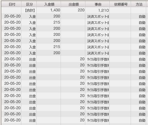f:id:Kenshi128:20200522181818p:plain