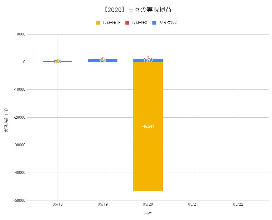 f:id:Kenshi128:20200522182316p:plain