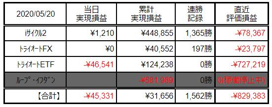 f:id:Kenshi128:20200522182326p:plain