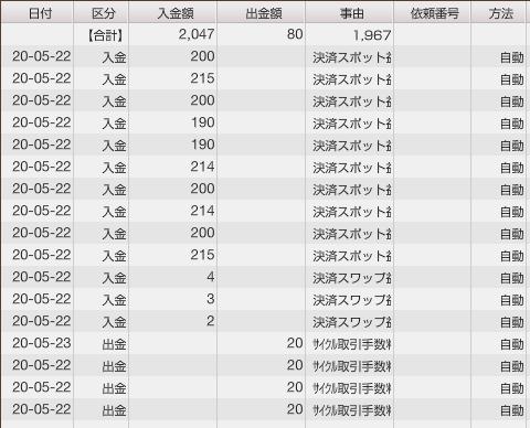 f:id:Kenshi128:20200523140835p:plain