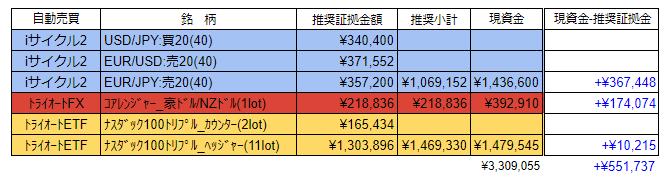 f:id:Kenshi128:20200524091743p:plain