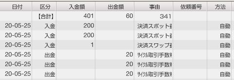 f:id:Kenshi128:20200526184018p:plain