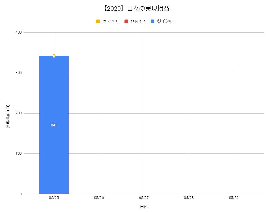 f:id:Kenshi128:20200526184338p:plain