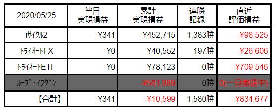 f:id:Kenshi128:20200526184346p:plain