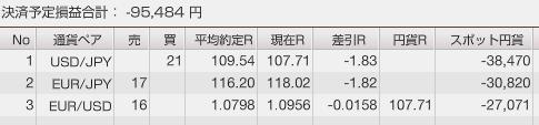 f:id:Kenshi128:20200527182735p:plain