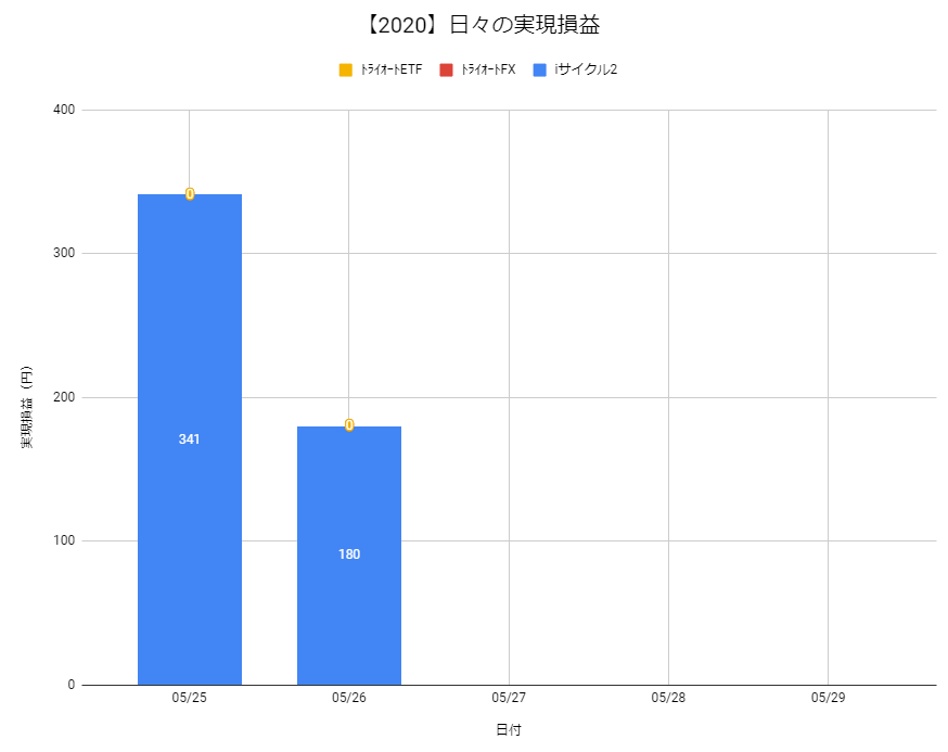 f:id:Kenshi128:20200527183106p:plain