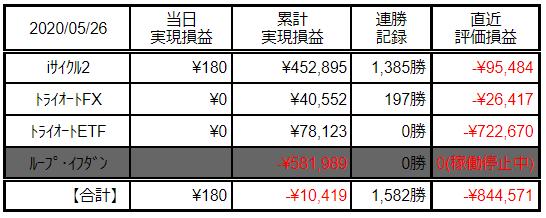 f:id:Kenshi128:20200527183123p:plain
