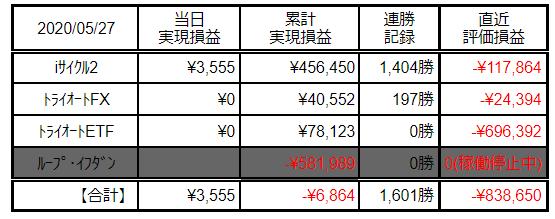 f:id:Kenshi128:20200528184439p:plain