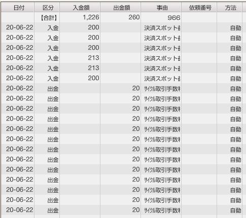 f:id:Kenshi128:20200623162551p:plain