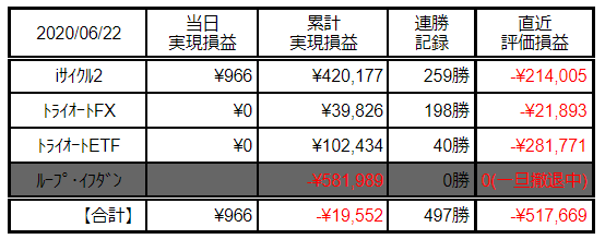 f:id:Kenshi128:20200623162942p:plain